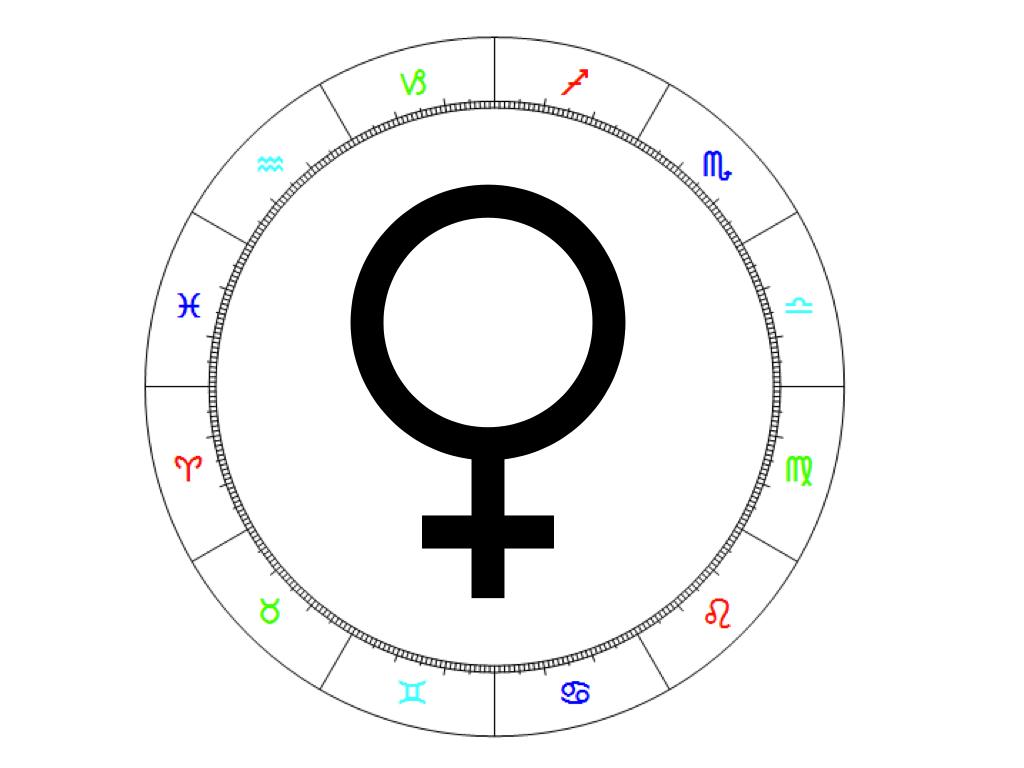 Des durch Astrologie-Zeichen Tanklösierwasser-Heizung Haken