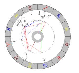 Ehe macht Horoskop